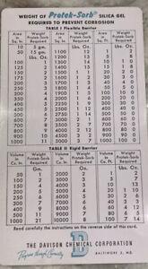 Trade Usage Table  THE DAVISON CHEMICAL CORPORATION * Silica Gel * — ZP5/bo/7