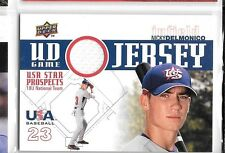 2009 UD Game Jersey USA Baseball Nicky Delmonico Jersey Card #GJU-5