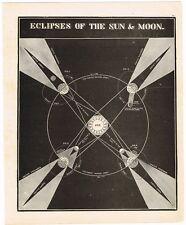 ANTIQUE PRINT VINTAGE 1860 ASTRONOMY STAR ORIGINAL WOOD BLOCK ECLIPSES SUN MOON