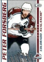 2003-04 Pacific Heads Up Hockey Card #24 Peter Forsberg - Colorado Avalanche