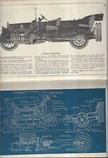 1920 DYKE'S AUTOMOBILES AND GASOLINE ENGINES PROFUSELY ILLUSTRATED PRINTS
