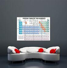 TAVOLA periodica degli elementi di chimica scienza Poster Artistico Gigante stampa wa454