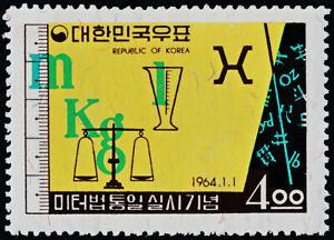Korea 428 MNH Metric system