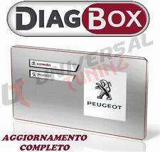 AGGIORNAMENTO COMPLETO DIAGBOX v8.55 VERSIONE 2018 PER LEXIA 3 PEUGEOT -CITROEN