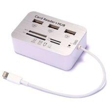 Speicherkartenadapter für iPad Mini 2