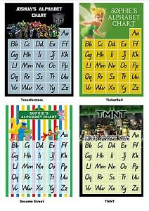 Children's Personalised Alphabet Chart. Learning, Letters, Aa-Zz, Fun Education!