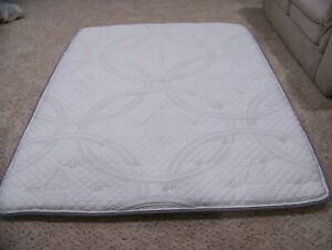 Select Comfort Sleep Number Queen P6 Mattress Casing/Cover Top And Bottom ONLY