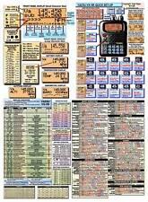 "YAESU VX-5R VX-5 AMATEUR HAM RADIO DATACHART  8 1/2"" x 11"""