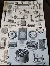 Planche Sur La Mécanique 1934
