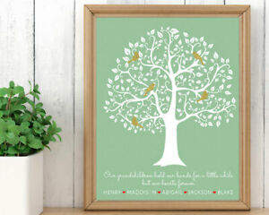 Personalised Printable Family Tree with Quote Children/Grandkids - Gift