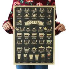 Tin Sign Plaque Vintage Coffee Menu Bar Pub Cafe Home Decor Metal Art Poster
