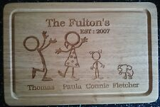 Personalised Family Gift: Family Chopping board | Personalised Christmas Gift