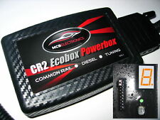 For Mazda 3 BM Skyaktiv-D 150 13-110KW 150 HP Racechip S Chip Tuning Box 29HP*