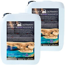Epoxidharz Glasklar Epoxy Epoxydharz Laminierharz Gießharz ART 20,30kg 700Expert