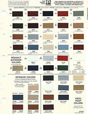 1983 AMERICAN MOTORS RENAULT JEEP EAGLE ALLIANCE CONCORD SPIRIT PAINT CHIPS