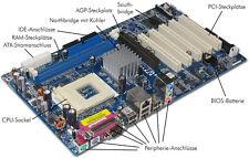 ASRock K7VT4A Pro, Sockel A/462, VIA KT400A, FSB 333, DDR 400, SATA, Raid, ATX