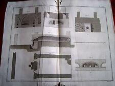 21-38-33 Gravure 18e Diderot et d'Alembert glaces coupe de la carcaise
