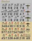 S T Kharkov   78 Counters SPI