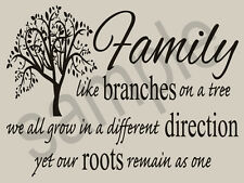 Family Wall Art Quote, Family Like Branches On A Tree Wall Picture Canvas Print