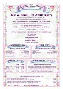 Day You Were Married Anniversary History Wedding Keepsake Digital Print