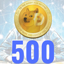 3 Hours Dogecoin(500 Doge) Mining Contract Processing Speed (MH/s)