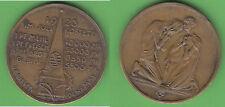 Hunger & Teuerung Sachsen IM JULI 1923 ca. 22,69 g ca. 38 mm kl. Randfehler