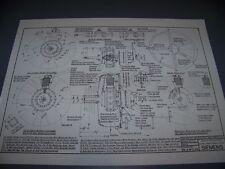 VINTAGE..SIEMENS ROTARY AIRCRAFT ENGINE,.3-VIEWS/PROFILES....RARE! (283B)