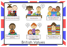 A4 Poster Sign Educational Children Nursery Childminders British Values (3)