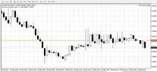 """Trading FOREX ROBOT """"TWO FACES OF TREND"""" V. 9.0 E.A."""