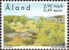 Finlandia-Aland 157 (edición completa) nuevo 1999 Reserva Ido