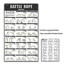 Battle Rope Poster 20 x 34.5 inch 23 High Intensity Exercises