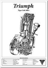 Triumph Moto tiger cub 200 moteur moto Spec-Atelier Poster
