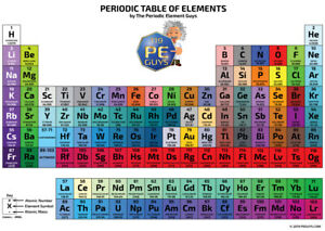 PEGUYS Magnetic Periodic Table of Elements in Colorful JMOL Colors with Elements