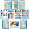 10 Large Math Posters for Kids - Multiplication Chart, Division, Addition,