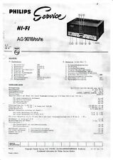 Service Manual-Anleitung für Philips AG 9018