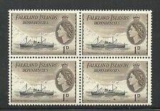 Album Trésors Falkland Ile Scott #1L20 1p Bateau Trepassey MNH Bloc de 4