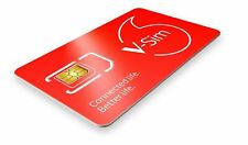 Vodafone V-Sim, an IOT Sim Card, Works with GPS Connected Tracking Devices