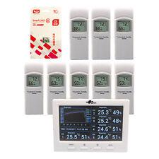 Digital Wireless Hygrometer Thermometer Weather Station Data Logging 8 Sensors