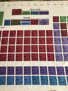"""Periodic Table FABRIC  Wall Hanging 56x87"""" w/ Tabs Cotton Grad Medical Geek"""