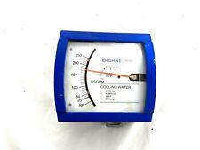 Krohne H250 Variable Area Flow Meter