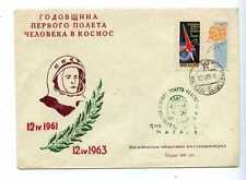 Russia Topical Postal Stamps