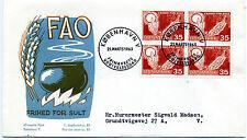 Postfrische Briefmarken aus Dänemark