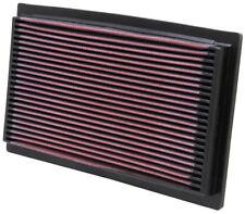 K&N Replacement Air Filter Audi 80 / 90 1.9d (1987 > 1996)