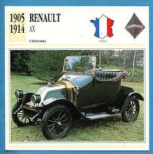 SCHEDA TECNICA AUTO DA COLLEZIONE - RENAULT AX 1905-1914