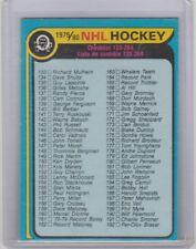 1979-80 OPC O Pee Chee Checklist Unmarked #237 Wayne Gretzky Rookie Set Error