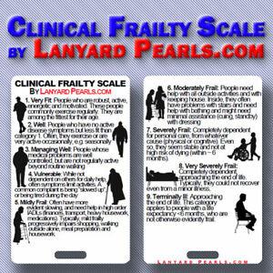 Clinical Frailty Scale (Rockwood CFS) Medical Lanyard Card