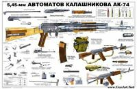 NICE Color POSTER Of Soviet Russian AK74 Kalashnikov 5.45x39 Rifle LQQK BUY NOW!