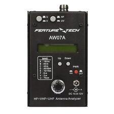 Other Ham/Amateur Radio