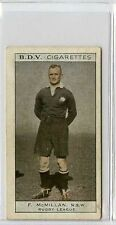 (Gs501-JB) Phillips BDV, Whos Who in Aust Sport, McMillan / Horsfall 1933 VG