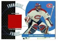 2003-04 Topps Traded Franchise Fabrics #FF-JTH Jose Theodore Game-Worn Jersey